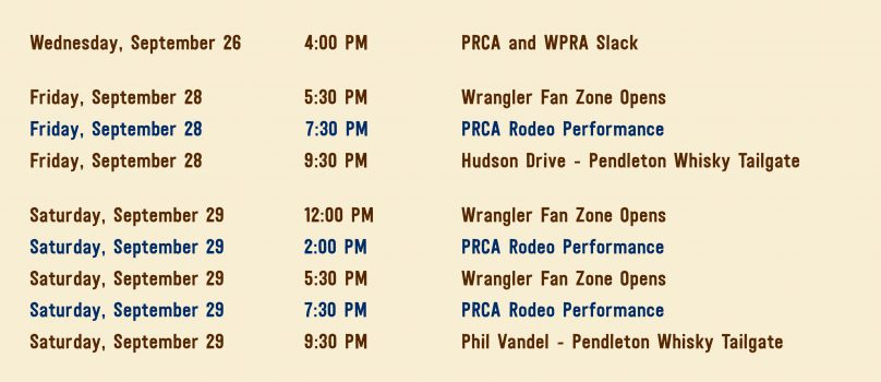Pro Rodeo American Royal