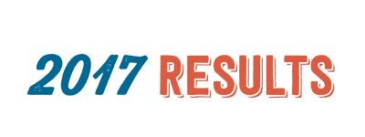 2017 Results